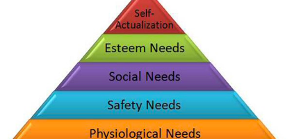 Top -maslow